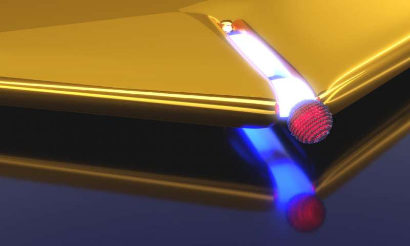 Controlled coupling of light and matter