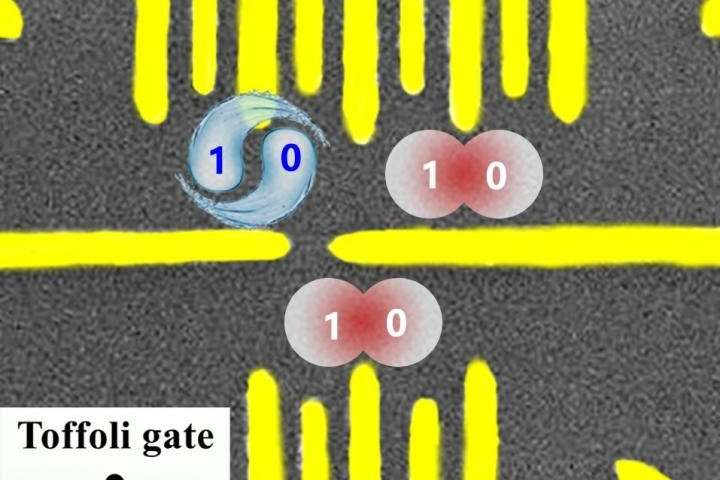 Experimentally demonstrated a toffoli gate in a semiconductor three qubit system