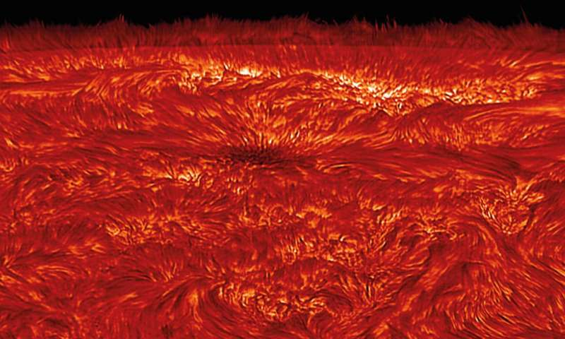 Scientists crack 70 year old mystery of how magnetic waves heat the sun