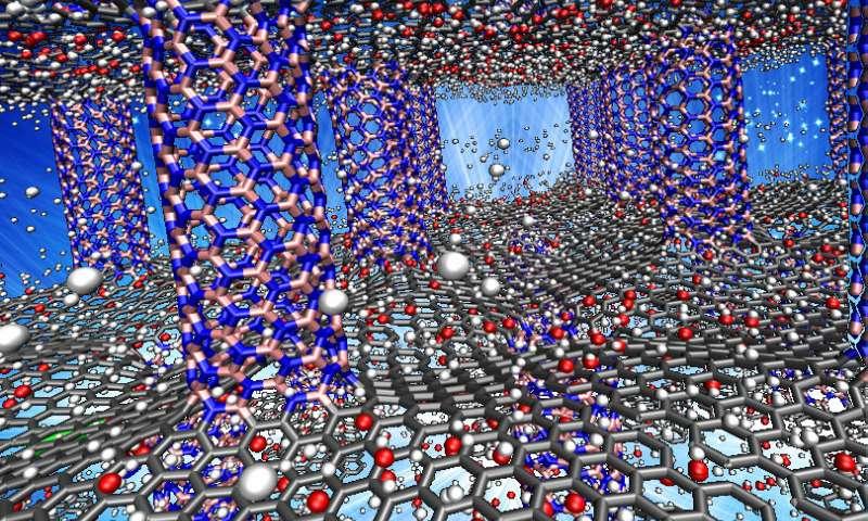 Sweet spot in sweet material for hydrogen storage