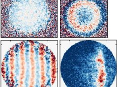 Team invents new way to see the quantum world