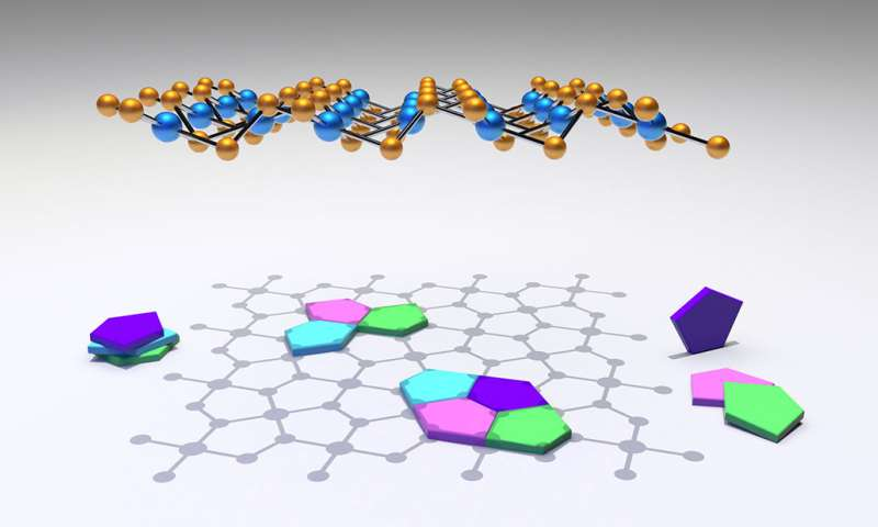 The shape of things to come for quantum materials