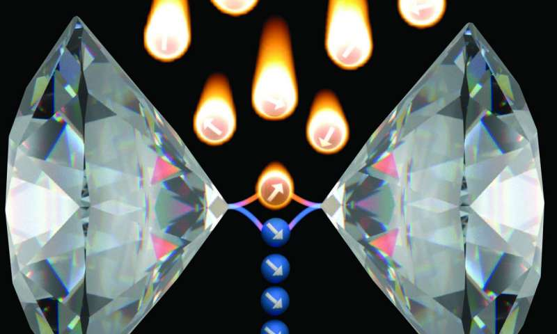 Towards greater MRI sensitivity by harnessing quantum hyperpolarization