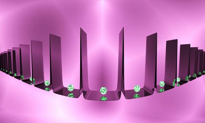 Two toned light pattern creates steep quantum walls for atoms
