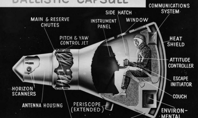 What the first American astronauts taught us about living in space