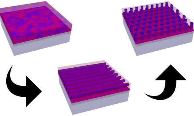 Researchers engineer new pathways for self assembled nanostructures