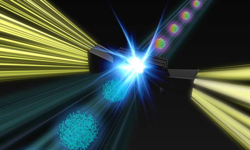 Scientists create Swiss army knife for electron beams