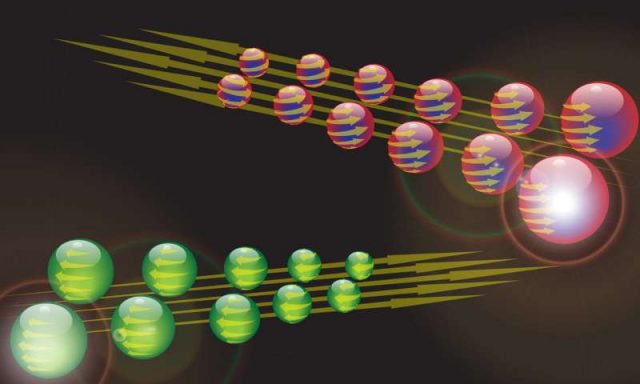 Some superconductors can also carry currents of spin