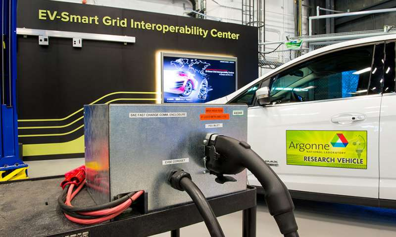 Checking the global pulse for electric vehicles