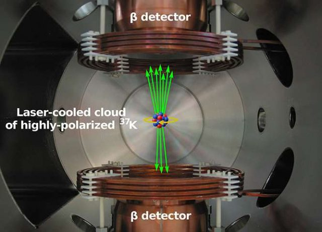Is nature exclusively left handed Researchers study chilled atoms to find out