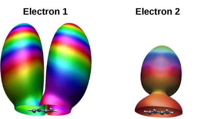 Laser driven electron recollision remembers molecular orbital structure