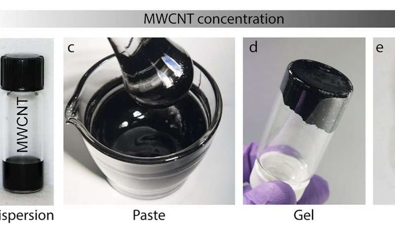 Making carbon nanotubes as usable as common plastics