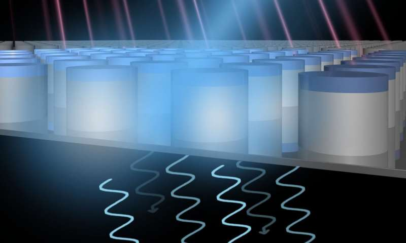 Metal free metamaterial can be swiftly tuned to create changing electromagnetic effects