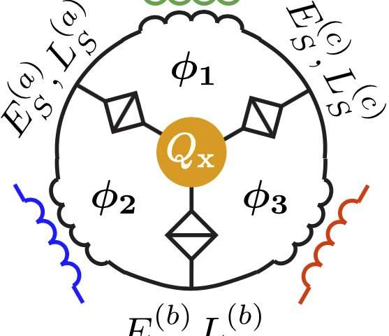 Physicists invent flux capacitor break time reversal symmetry2