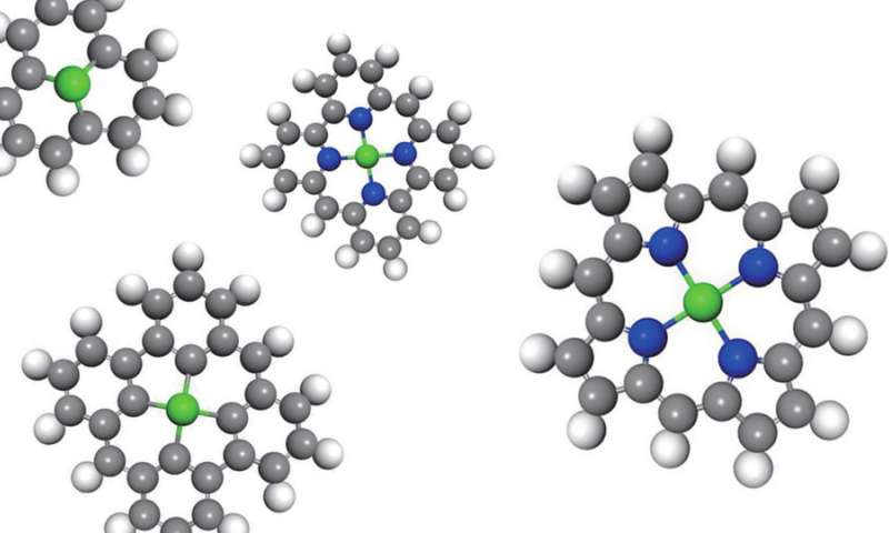 Simple equation directs creation of clean energy catalysts