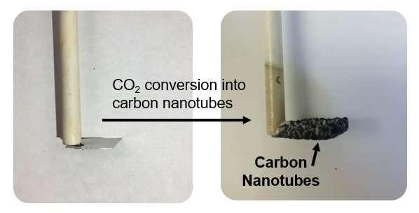 Team cracks code to cheap small carbon nanotubes