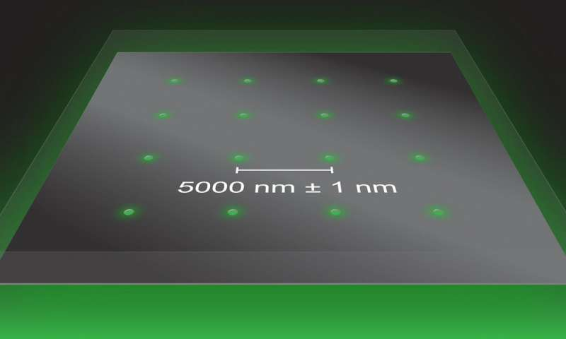 Team puts the optical microscope under the microscope to achieve atomic accuracy
