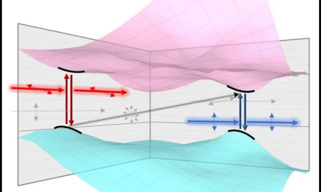 Valleytronics discovery could extend limits of Moores Law