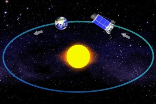 Nearly 80 exoplanet candidates identified in record time