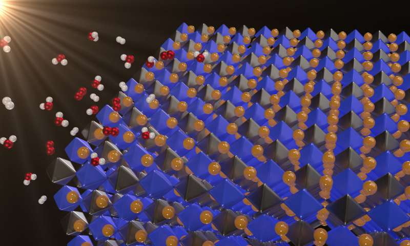 Promising new material has the right properties to capture solar energy split water into hydrogen and oxygen
