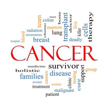Putting the brakes on metastatic cancer
