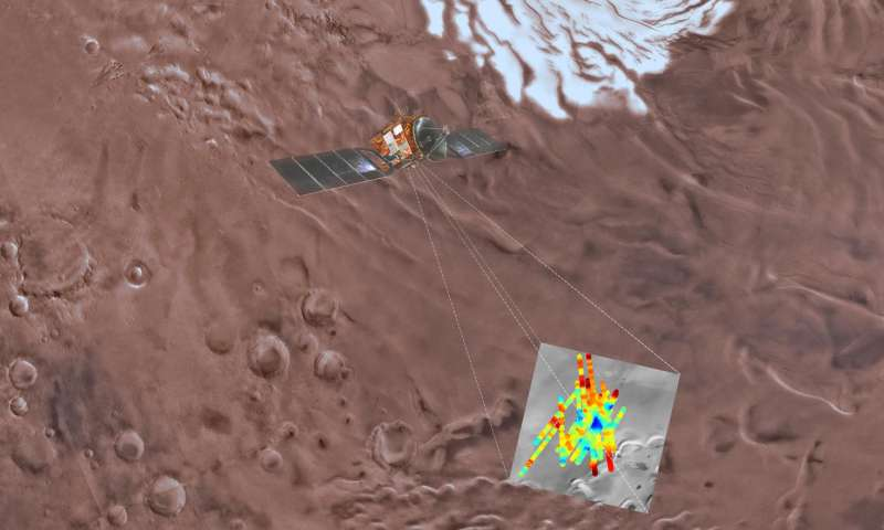 Liquid water is buried beneath Martian landscape study says