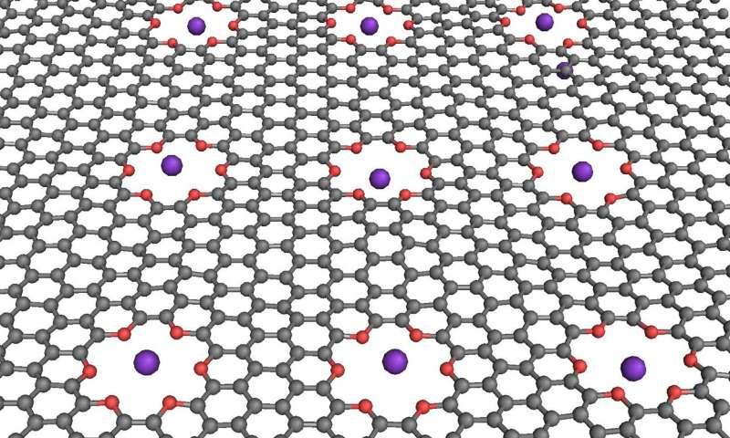 Researchers simulate simple logic for nanofluidic computing