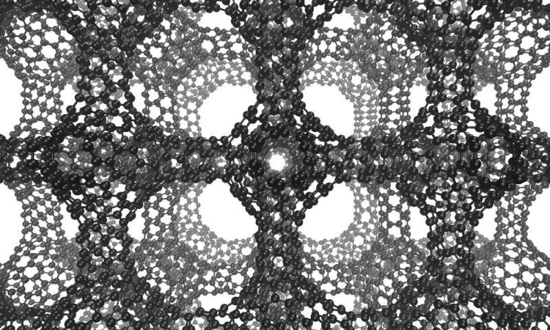 Schwarzites Long sought carbon structure joins graphene fullerene family