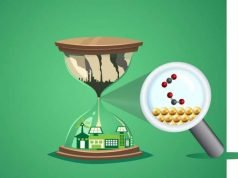 After 150 years a breakthrough in understanding the conversion of CO2 to electrofuels