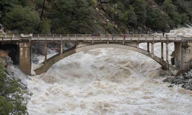 Global warming El Nino could cause wetter winters drier conditions in other months
