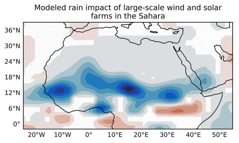 Large wind and solar farms in the Sahara would increase heat rain vegetation