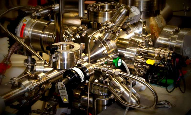 Single molecule control for a millionth of a billionth of a second