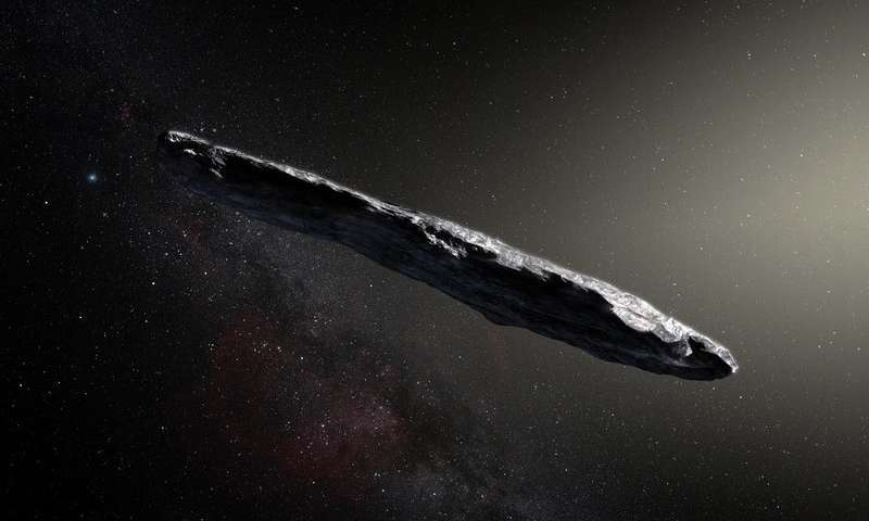 Tracking the interstellar object Oumuamua to its home
