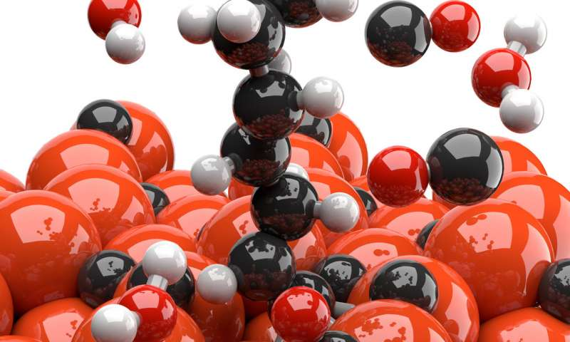 New catalyst opens door to carbon dioxide capture in conversion of coal to liquid fuels