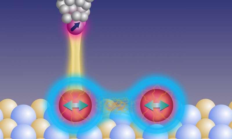 A two atom quantum duet