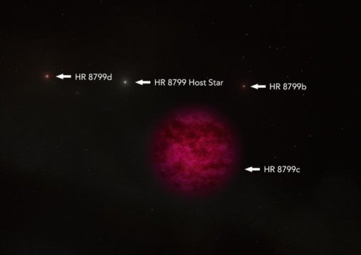 Exoplanet stepping stones