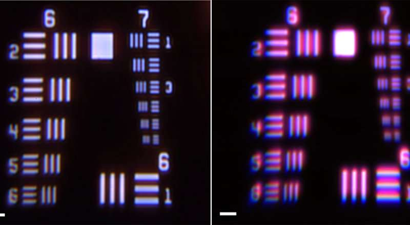 Meta surface corrects for chromatic aberrations across all kinds of lenses