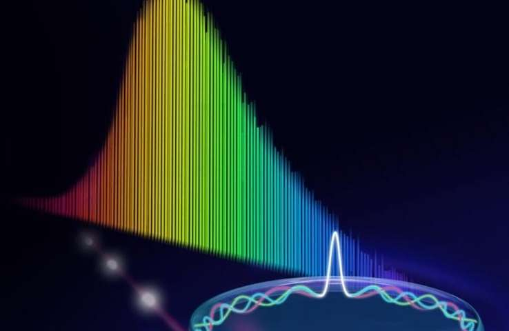 Physicists upgrade cheap diode laser for use in precise measurements