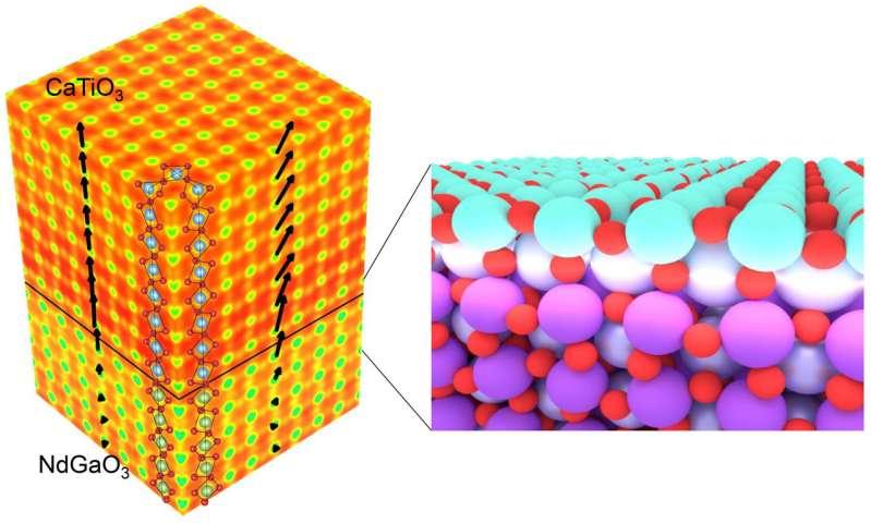 A 3 D imaging technique unlocks properties of perovskite crystals