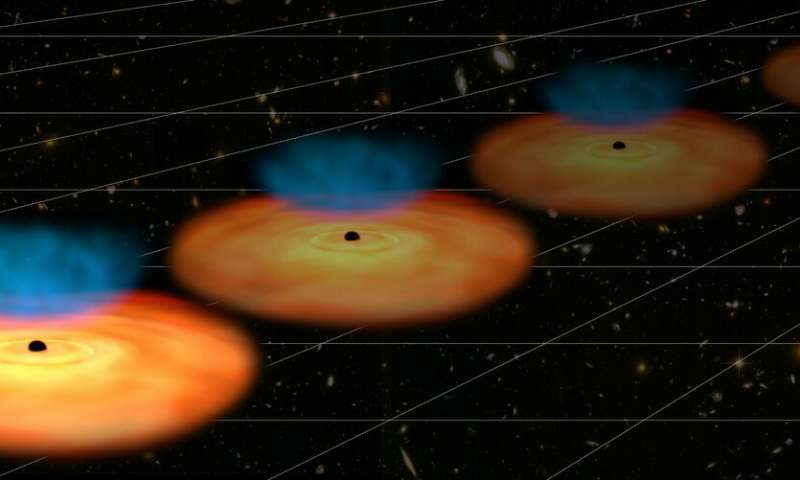 Active galaxies point to new physics of cosmic expansion