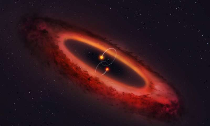 Double star system flips planet forming disk into pole position