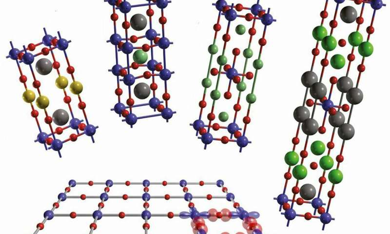 SuperconductorsResistance is futile