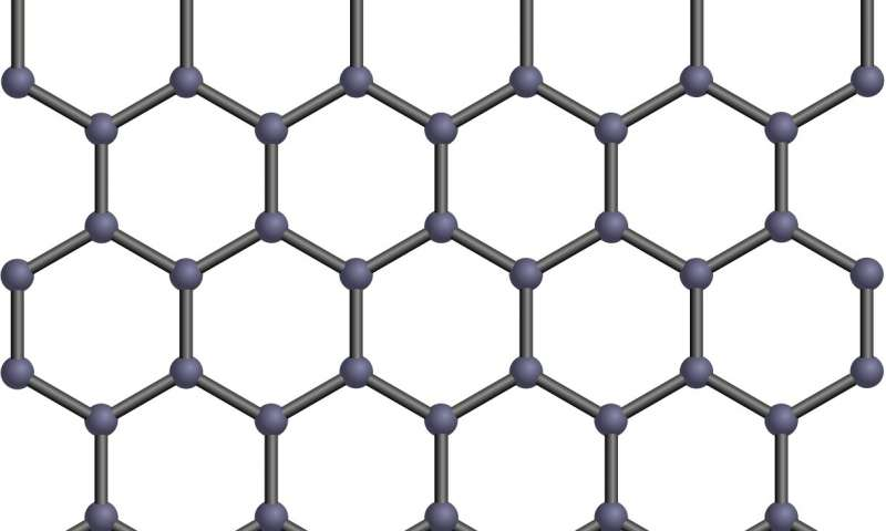Graphite offers up new quantum surprise
