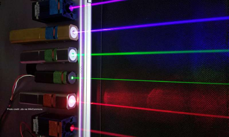 New phenomenon discovered that fixes a common problem in lasers Wavelength splitting