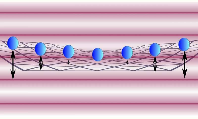 Physicists flash freeze crystal of 150 ions