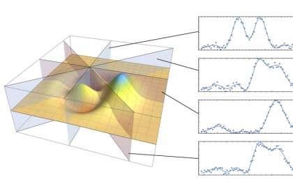 Snapshot technique helps scientists hear the quantum world