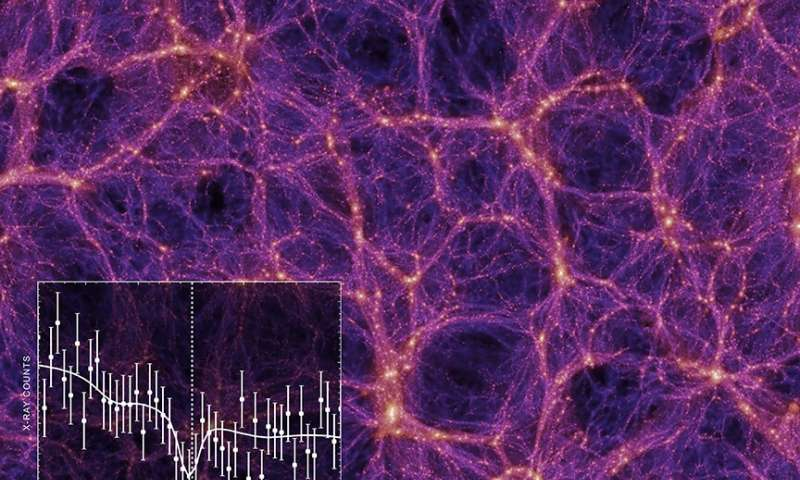 Where is the universe hiding its missing mass