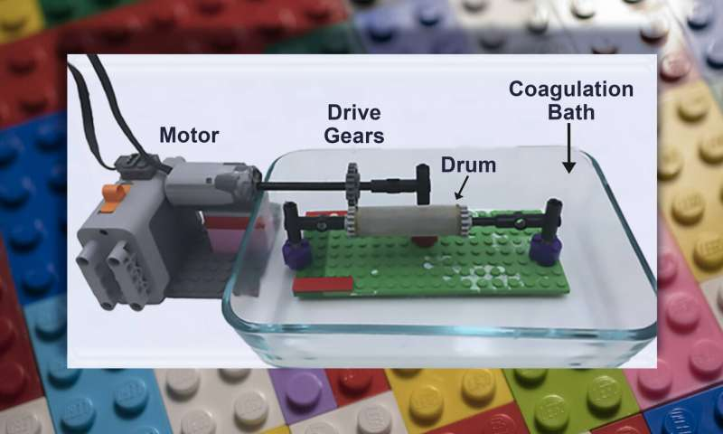 Building starch backbones for lab grown meat using Lego pieces