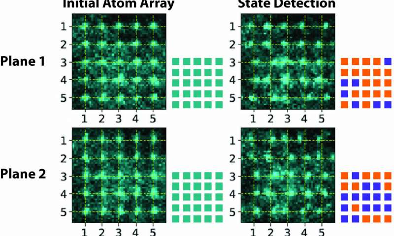 Extremely accurate measurements of atom states for quantum computing
