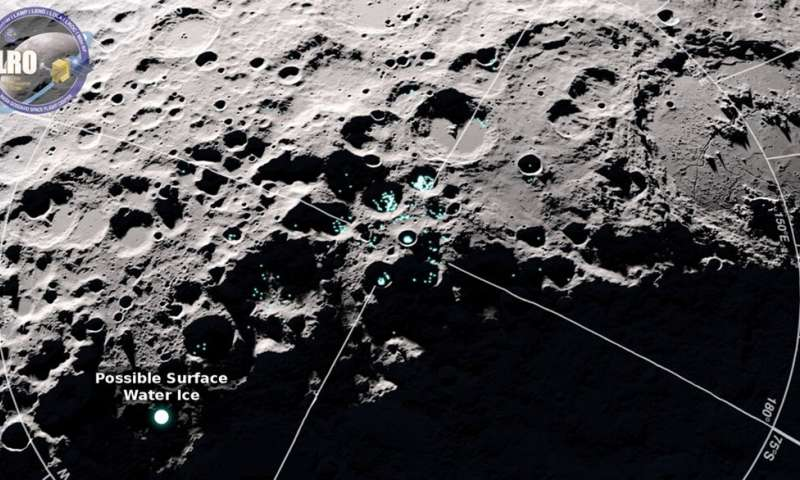 LRO sheds light on lunar water movement
